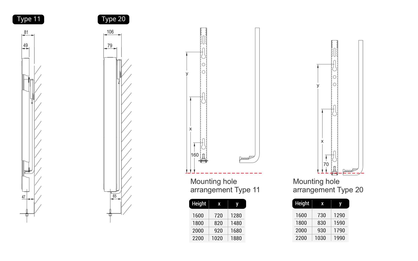 Plain vertical radiator specifications